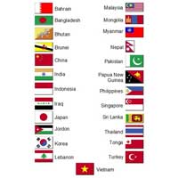 Asian Languages Translation